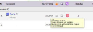 Статус счетчика Яндекс.Метрики